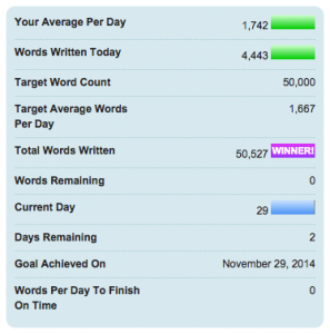 """I kind of wish I'd written one extra word, just so that would say """"4444 words written today"""". :D"""